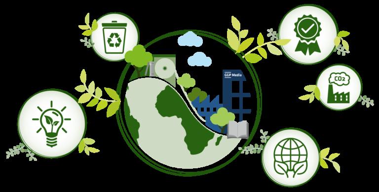 Selbstgeschaffenes Nachhaltigkeitslogo. Grafik: GGP Media